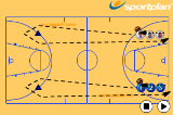 Straight Dribble RelayDribbling RelayBasketball Drills Coaching