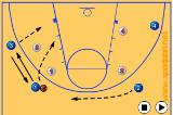 4 on 4 Half Court Drill Thumbnail