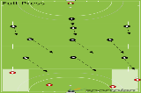 Full Press - Puting Pressure on the Opposition Drill Thumbnail