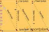 Shuttle CircuitsFootworkNetball Drills Coaching
