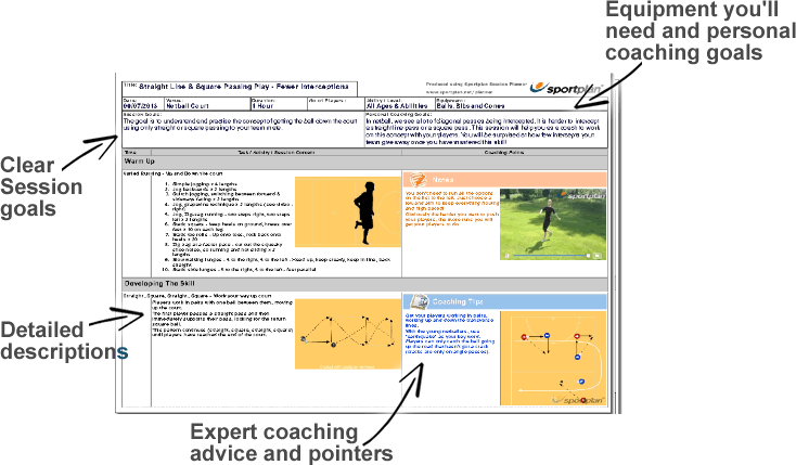 Coaching made easy 15 000 sports drills videos and for Sports lesson plan template