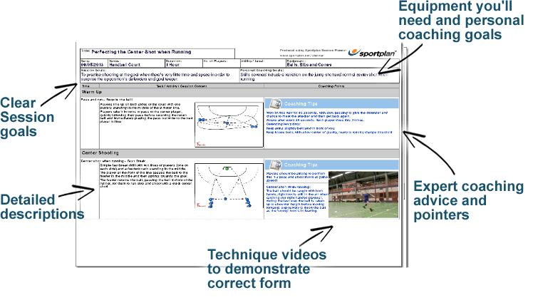 Handball Lesson Plans