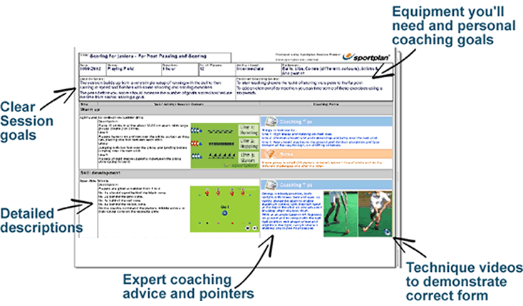 Field Hockey Coaching 1000 Field Hockey Drills Sportplan