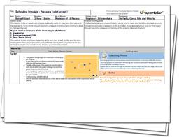 Netball Lesson Plan: Defending Principle - Pressure to Intercept!