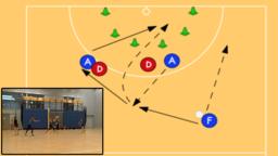 GK Interceptions | Defence