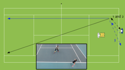 Forehand recovery | Movement