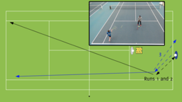 Forehand recovery left | Movement