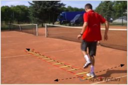 Balanced right leg | Agility Fitness