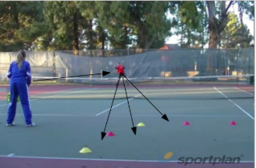 3 variations on the forehand side | Forehand Drills