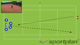 Attack + play points inside the baseline | Forehand Backhand Drill