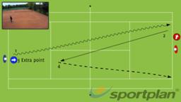 Bonus for good positioning | Forehand Drills