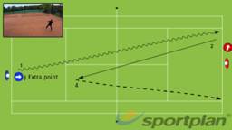 Different winners Different points | Forehand Backhand Drill
