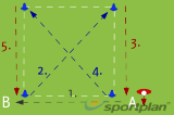 Modified Southeast Missouri (SEMO) agility drill Drill Thumbnail