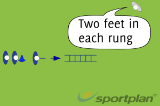 2 Feet in each rungLaddersAgility Drills Coaching