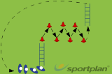 Combination Ladders and Cones 3 Drill Thumbnail