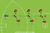 Low handball drill | Samples