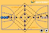 Circle Relay | Dribbling Relay