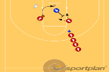 1 on 1 Box-OutReboundBasketball Drills Coaching