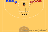 1 on 1 Dive DrillShootingBasketball Drills Coaching