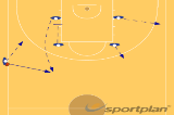 Box 1 - Out of Bounds PlayPassingBasketball Drills Coaching