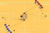 Number Shooting Game Drill Thumbnail