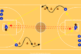 1-5 Post Passing Drill Thumbnail