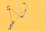 Run and meet the ball Drill Thumbnail