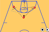 3 vs 3 with defenceScreeningBasketball Drills Coaching