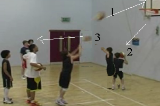 Rebound Outlet DrillReboundBasketball Drills Coaching