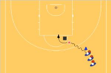 Change direction shooting Drill Thumbnail