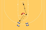 1 on 1 Continuous Drill Thumbnail
