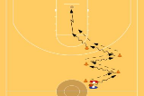 1v1 Zig-Zag to Jump Shot Drill Thumbnail