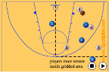 4 on 2 Grid Passing Drill Drill Thumbnail