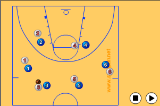 15 Pass DrillPassingBasketball Drills Coaching
