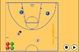 2 on 2 Half CourtGamesBasketball Drills Coaching