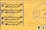 Two Ball Dribble Pyramid Drill Thumbnail