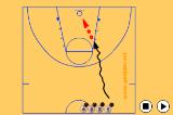 Dribble Moves DrillDribbling RelayBasketball Drills Coaching