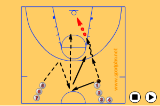 Two Pass Lay Up Drill Drill Thumbnail
