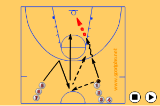 Two pass lay up drill with pressure Drill Thumbnail