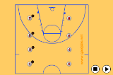 Dean Smith DrillShootingBasketball Drills Coaching