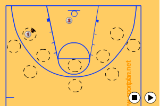 Twos and Threes Shooting Drill Drill Thumbnail