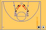Rebound Timing Drill(i)ReboundBasketball Drills Coaching