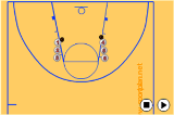 Attacking rebound drillReboundBasketball Drills Coaching