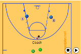 2 on 2 Rebound DrillReboundBasketball Drills Coaching