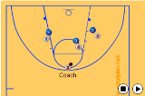 3 on 3 Rebound Drill Drill Thumbnail