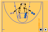 UCLA Rebound Drill Drill Thumbnail