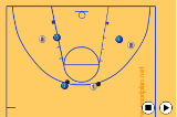 1 on 1 with entry passShootingBasketball Drills Coaching