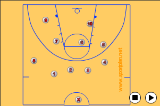 Mass Reaction DrillWarmupBasketball Drills Coaching