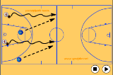 Full court shadowingDefenseBasketball Drills Coaching