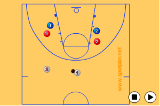 2 on 2 Helpside DrillGamesBasketball Drills Coaching